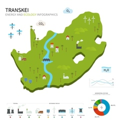 Energy industry and ecology of Transkei vector image