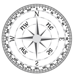 Image of Compass vector image vector image