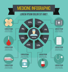 medicine infographic concept flat style vector image vector image