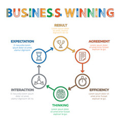 business winning strategy scheme colorful poster vector image