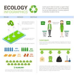 Ecology infographics world environmental vector