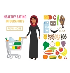 Arab Woman in supermarket with cart full of food vector