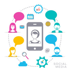 social media communication concept vector image