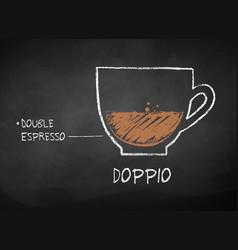 Chalk drawn sketch of doppio coffee vector