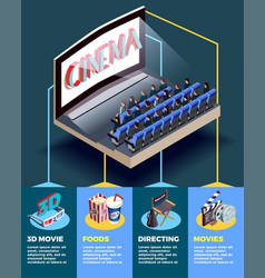 cinema auditorium isometric infographics vector image