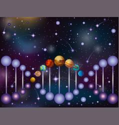 Deoxyribonucleic acid dna plnets solar system card vector