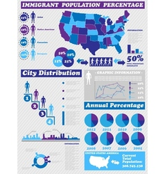 INFOGRAPHIC IMMIGRATION PURPLE vector