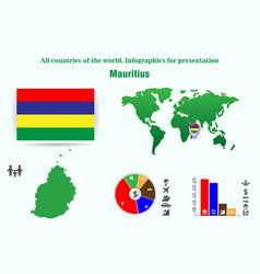 mauritius all countries of the world infographics vector image