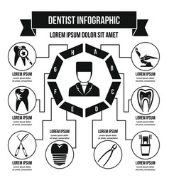 Dentist infographic concept simple style vector