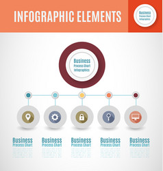 Process chart infographics4 vector