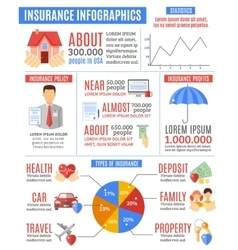 Insurance Infographic Set vector