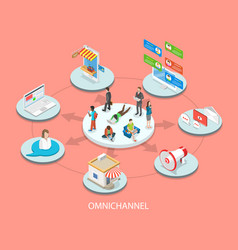 Omnichannel flat isometric concept vector