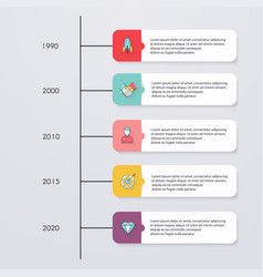 timeline infographic design templates charts vector image