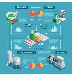 Pharmaceutic isometric infographic vector