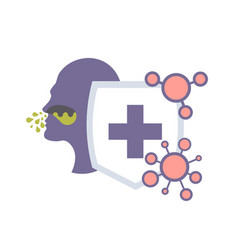 Epidemic mers-cov floating influenza human nasal vector