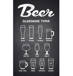 beer glassware types poster or banner with vector image