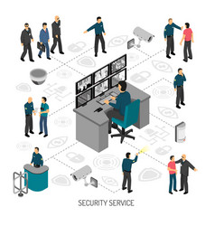 Security isometric infographics vector