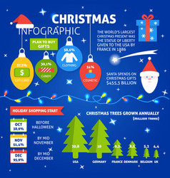 christmas infographic with sample data in flat vector image