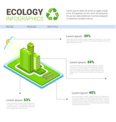 Ecology infographics world environmental vector