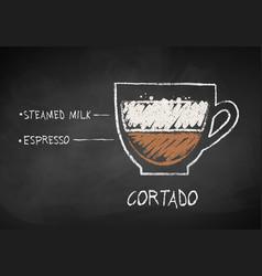 Chalk drawn sketch of cortado coffee vector
