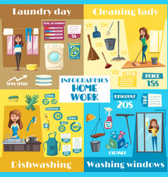 Posters for housework cleaning and washing vector