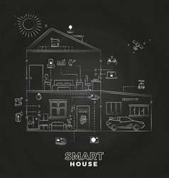 white line smart home technology outline icons vector image