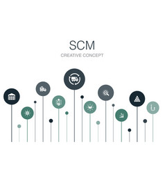 Scm infographic 10 steps circle design management vector