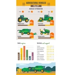 Agricultural Vehicles Infographics vector image