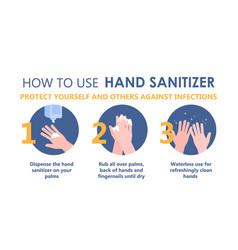 Hans sanitizer clean infographic antibacterial vector