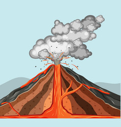 Inside volcano with lava erupting and smoke vector