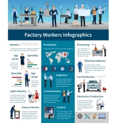 Factory Workers Infographics Poster vector