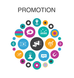 Promotion infographic circle concept smart ui vector