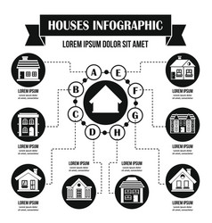 Houses infographic concept simple style vector