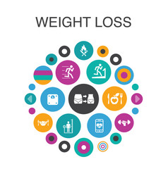 Weight loss infographic circle concept smart ui vector
