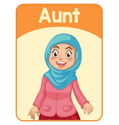 Educational english word card of aunt vector