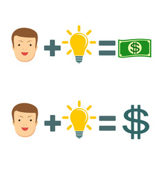 business idea human brain and money on white vector image