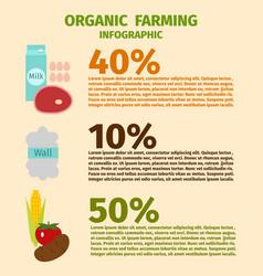 Farm cards nature food organic vector