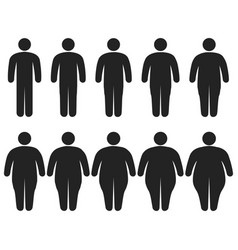 set of icons human thick thin fat body size vector image