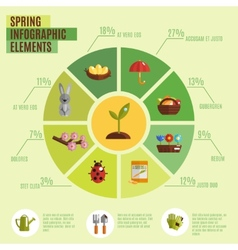 Spring Infographics Set vector