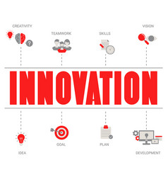 concept of innovation concept of innovation vector image
