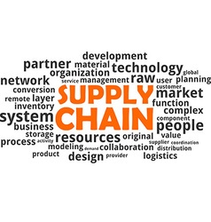 word cloud supply chain vector image