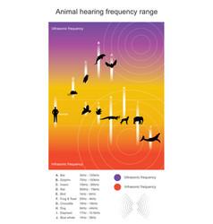 animal hearing frequency range hearing range vector image