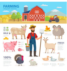 Farming infographic elements farmer farm animals vector