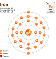 atom Iron vector image