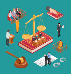 Isometric law concept jury judge trial vector