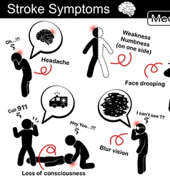 Stroke Symptoms vector