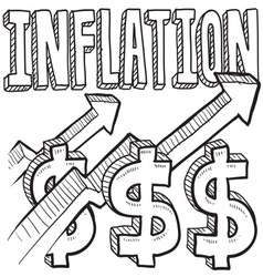 Inflation vector image