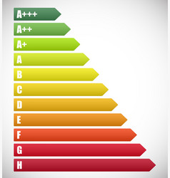 energy rating labels with shading on the bars and vector image