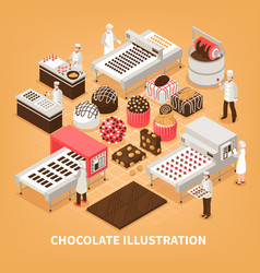 Chocolate manufacture vector