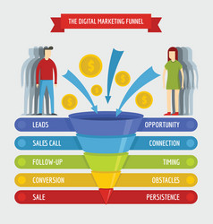 Digital marketing sales funnel infographic banner vector